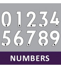 Premier League Numbers